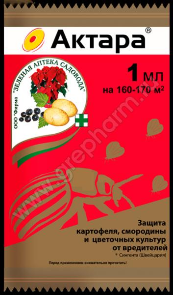 aktara_